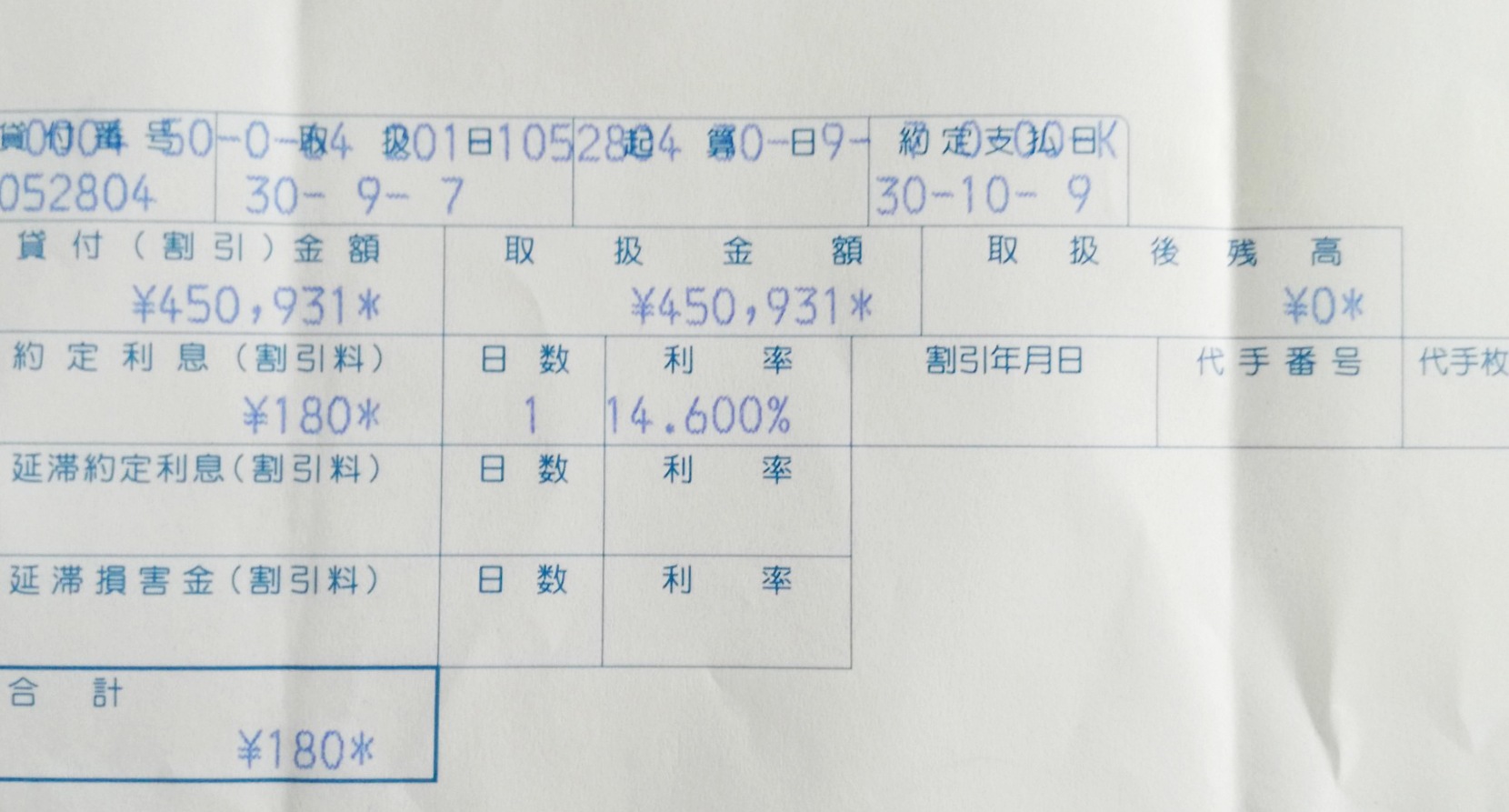 独立前のローン残り45万円を、一気に返済してきた。